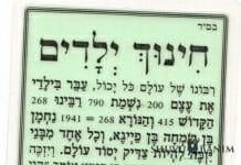 Prayer for chinuch yeladim in Hebrew